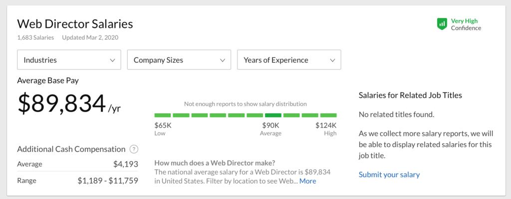 アメリカ Webディレクター 平均年収