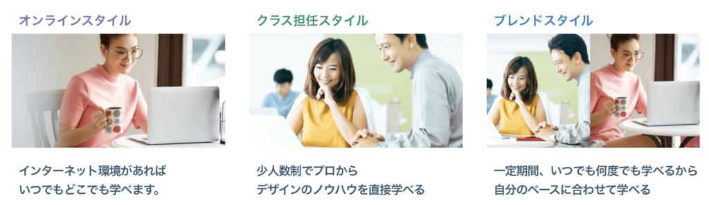 ヒューマンアカデミーwebデザイン